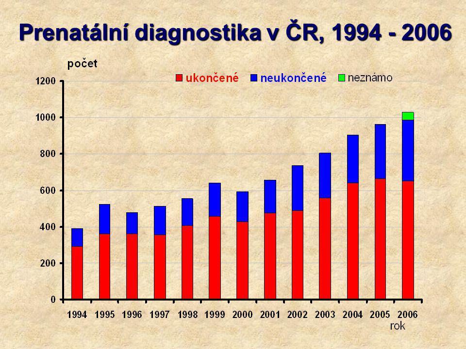 Prenatální diagnostika v ČR, 1994 - 2006