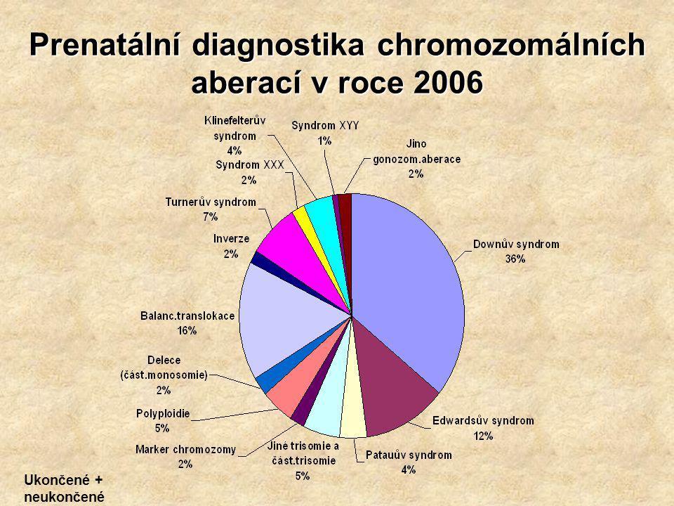Prenatální diagnostika chromozomálních aberací v roce 2006