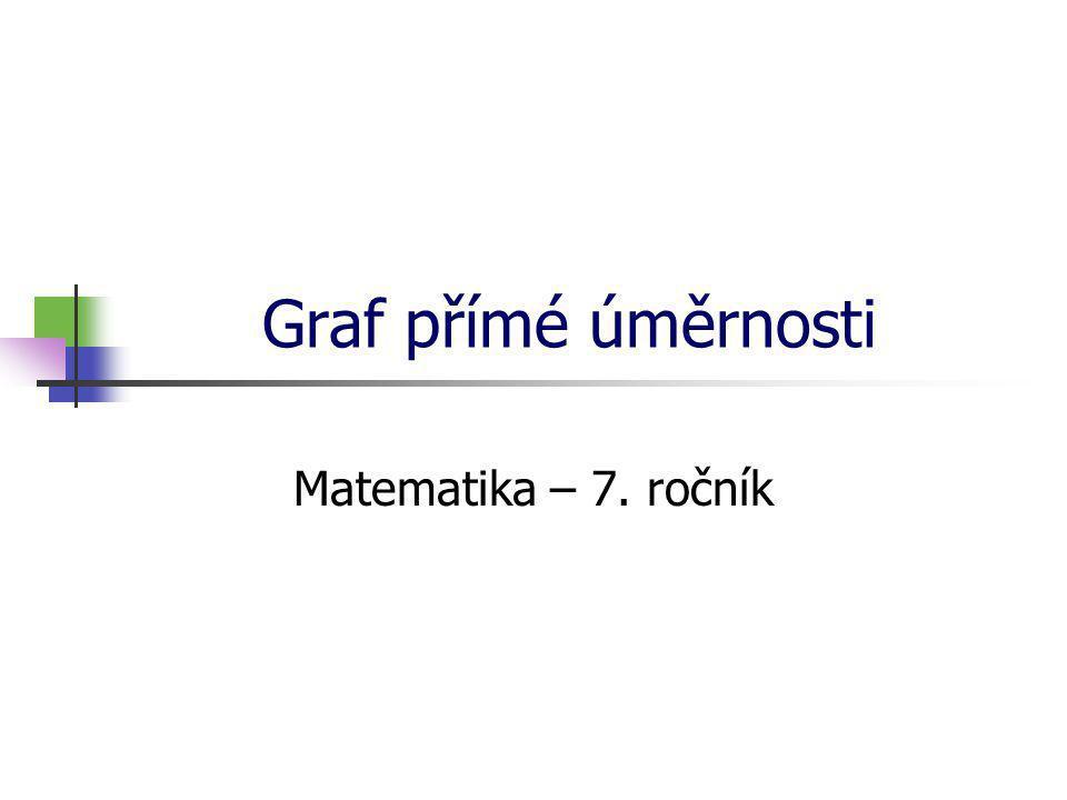 * 16. 7. 1996 Graf přímé úměrnosti Matematika – 7. ročník *