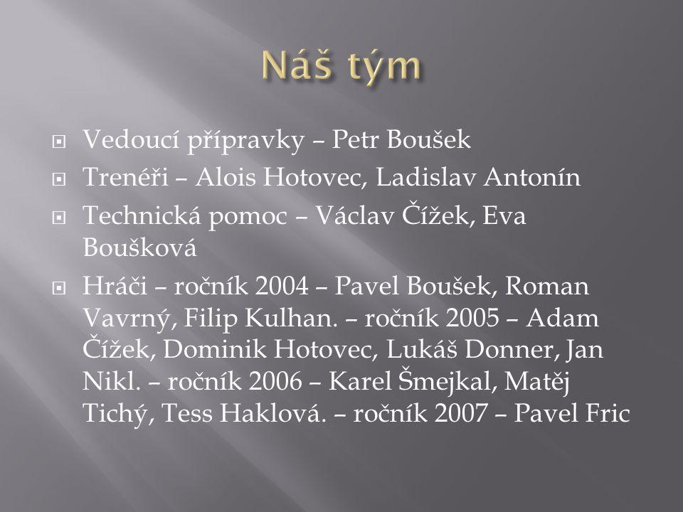 Náš tým Vedoucí přípravky – Petr Boušek
