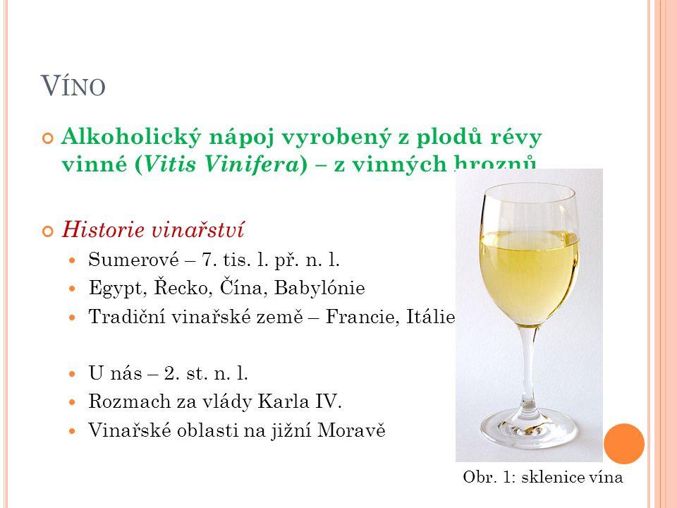 Víno Alkoholický nápoj vyrobený z plodů révy vinné (Vitis Vinifera) – z vinných hroznů. Historie vinařství.