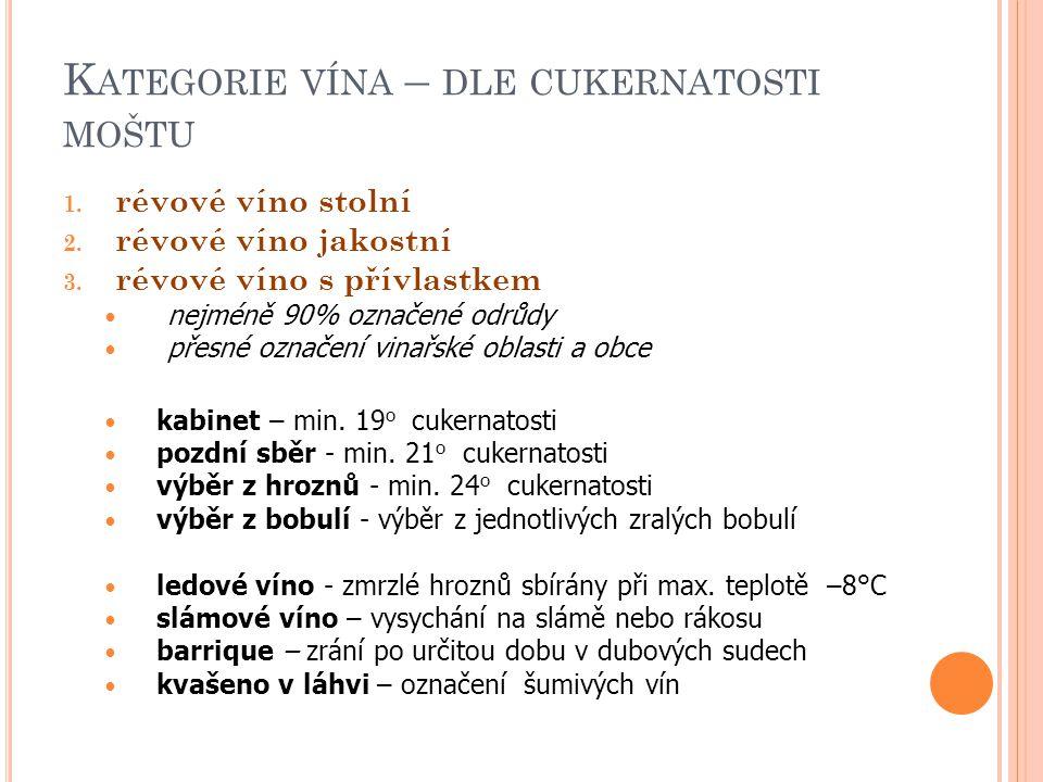 Kategorie vína – dle cukernatosti moštu