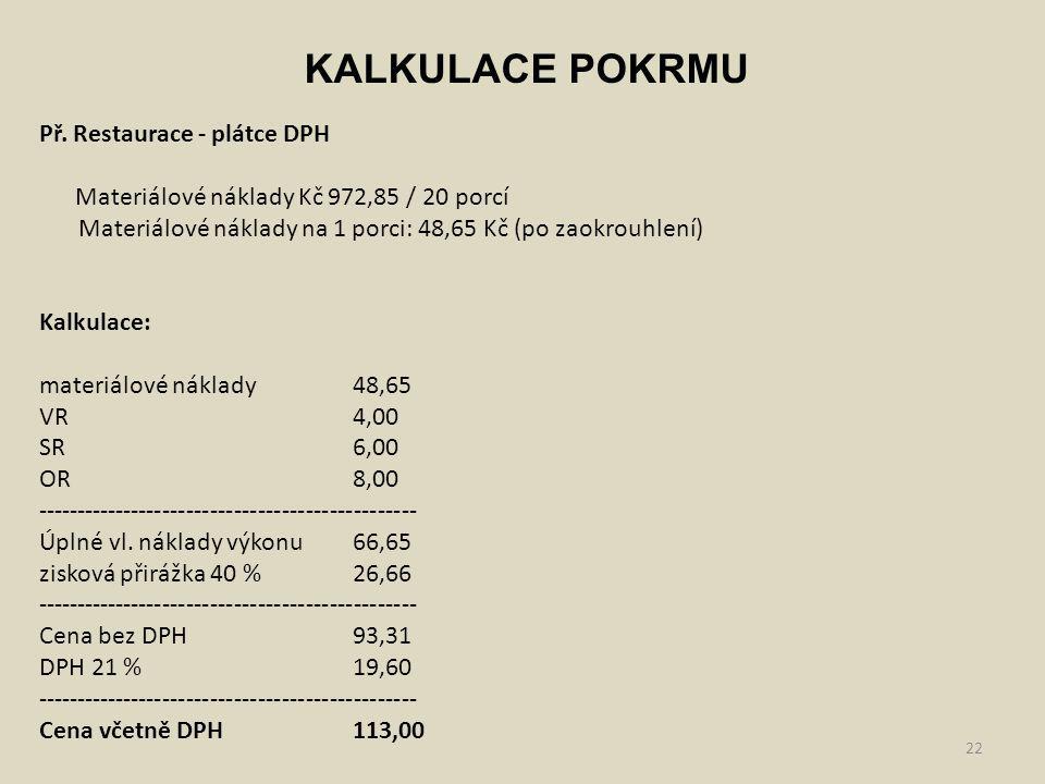 KALKULACE POKRMU Př. Restaurace - plátce DPH