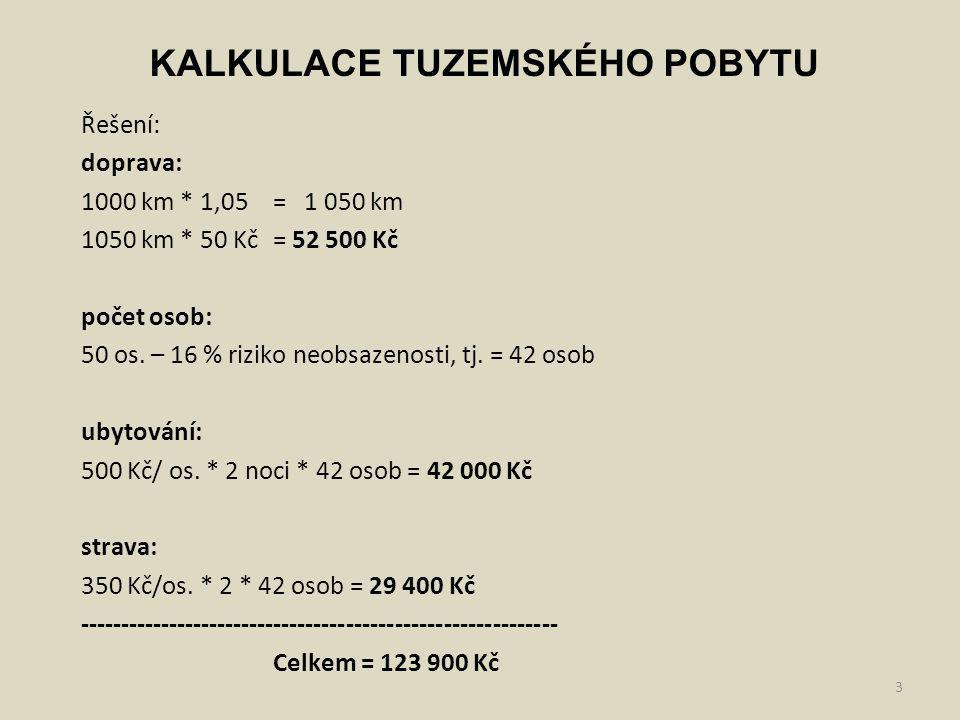 KALKULACE TUZEMSKÉHO POBYTU