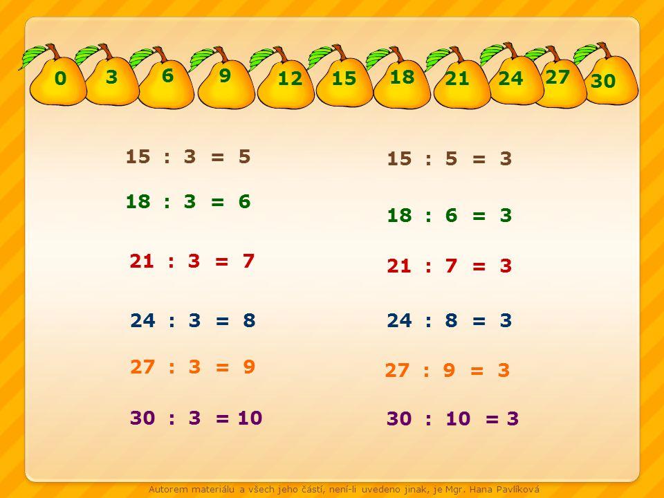 3 6. 9. 12. 15. 18. 21. 24. 27. 30. 15 : 3 = 5. 15 : 5 = 3. 18 : 3 = 6. 18 : 6 = 3.