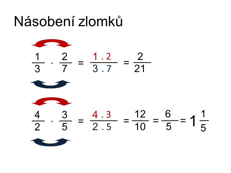 Násobení zlomků 1 3 2 7 1 . 2 2 21 . = = 3 . 7 4 2 3 5 4 . 3 12 10 6 5 1 5 . = = = = 2 . 5