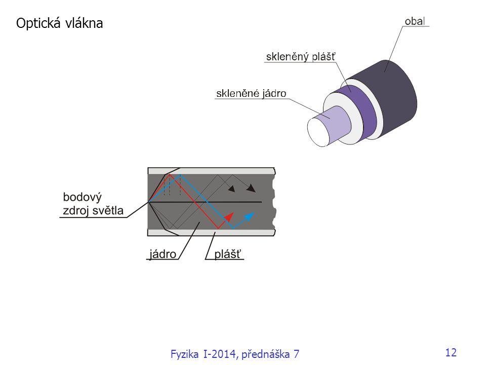 Optická vlákna Fyzika I-2014, přednáška 7