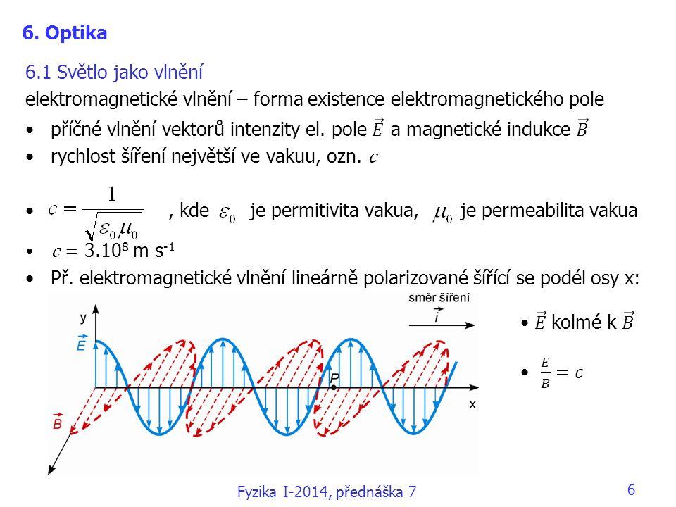 elektromagnetické vlnění – forma existence elektromagnetického pole