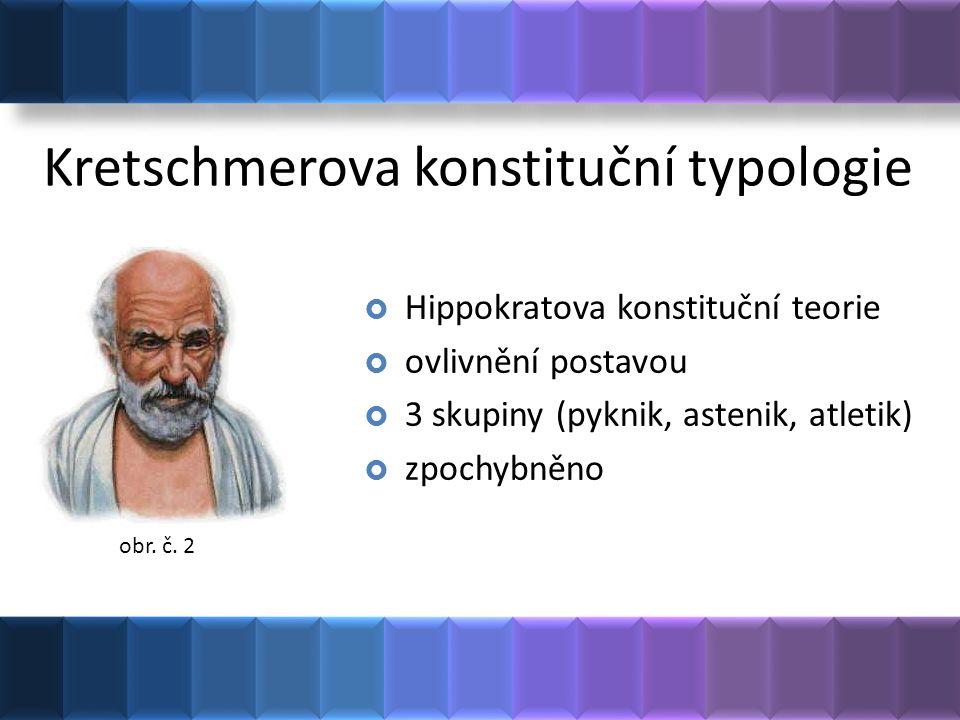 Kretschmerova konstituční typologie