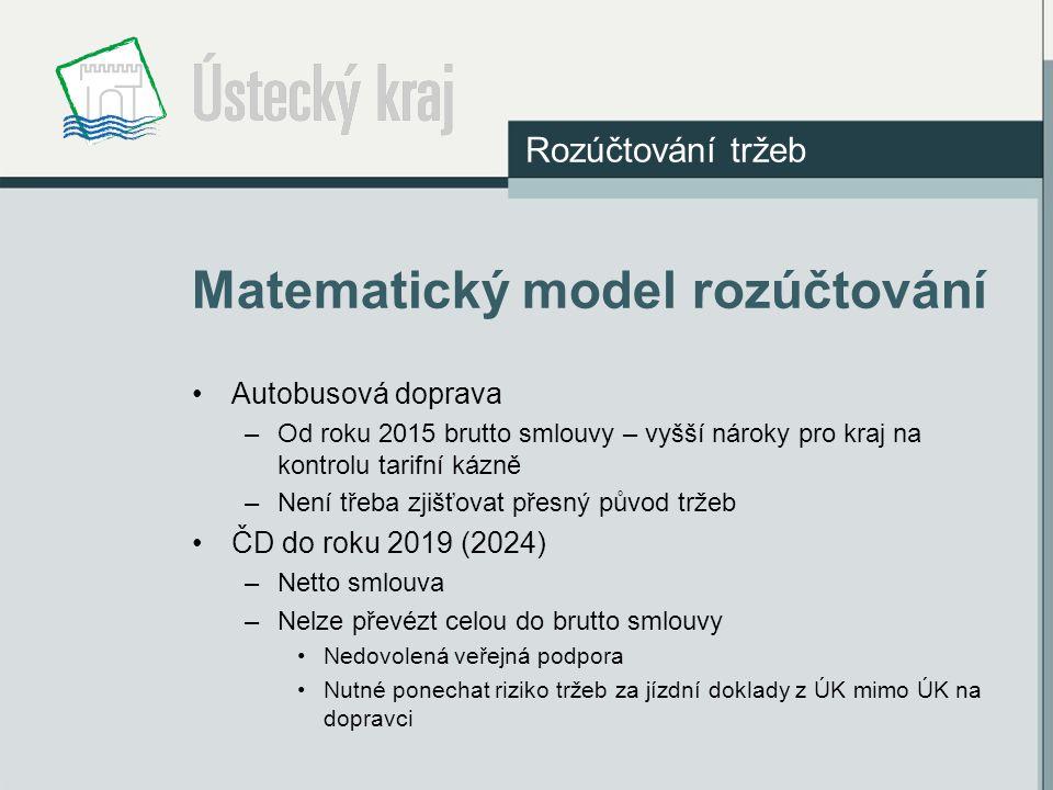 Matematický model rozúčtování