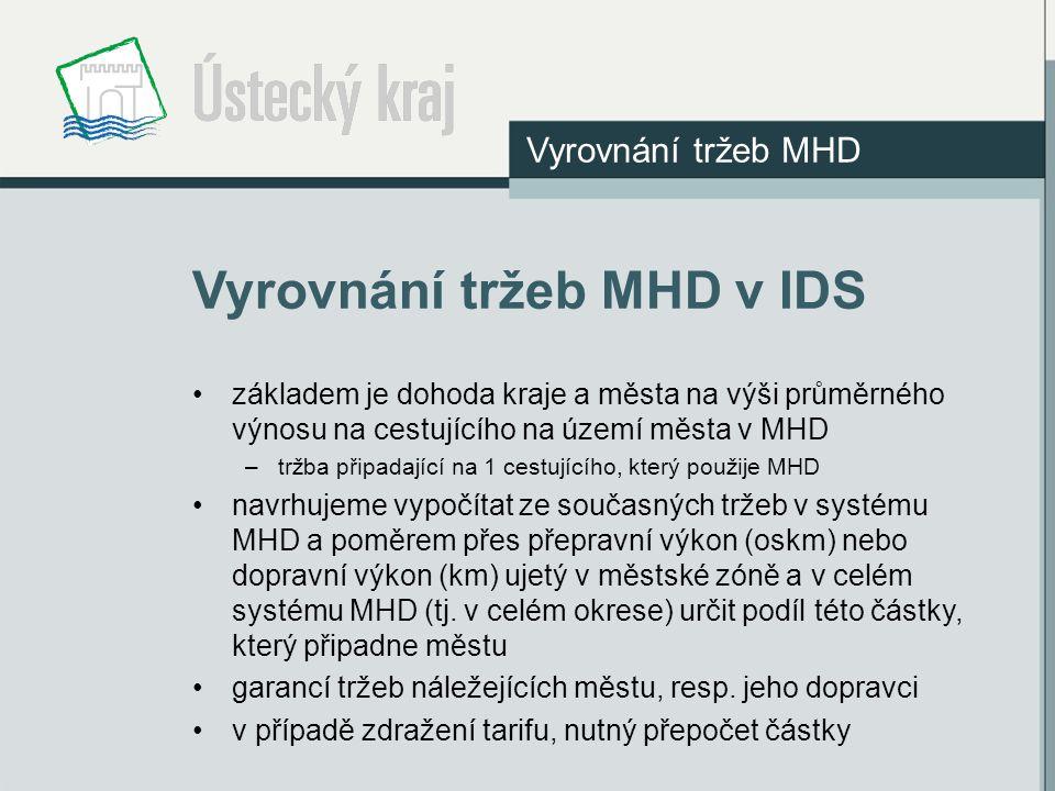Vyrovnání tržeb MHD v IDS