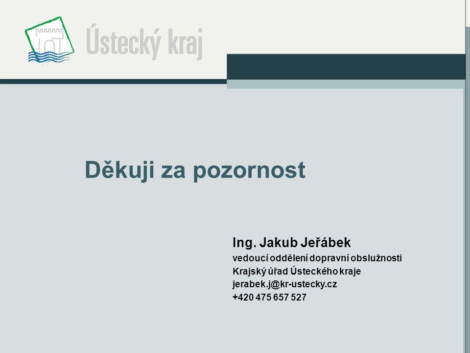 Děkuji za pozornost Ing. Jakub Jeřábek