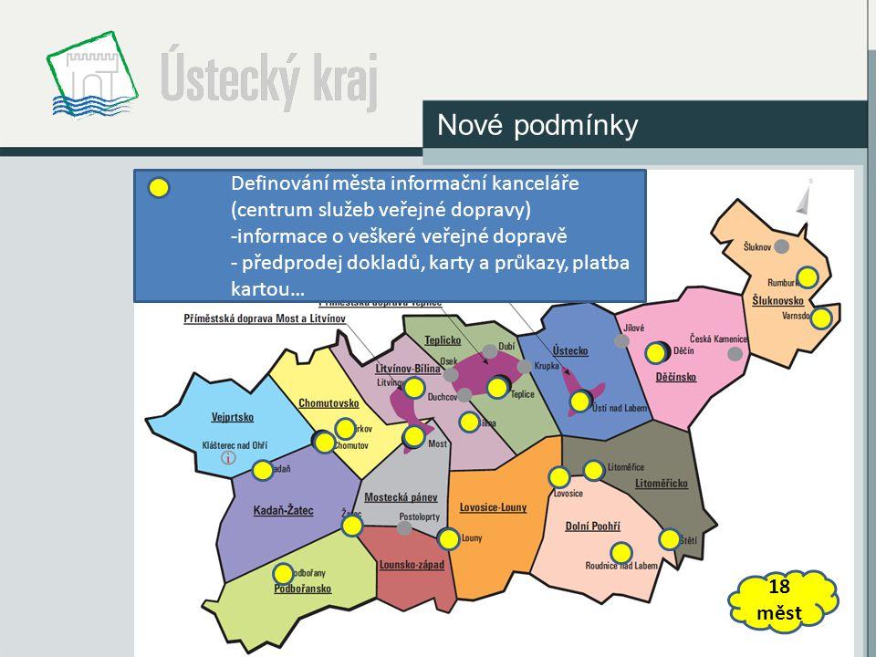 Nové podmínky Definování města informační kanceláře (centrum služeb veřejné dopravy) informace o veškeré veřejné dopravě.