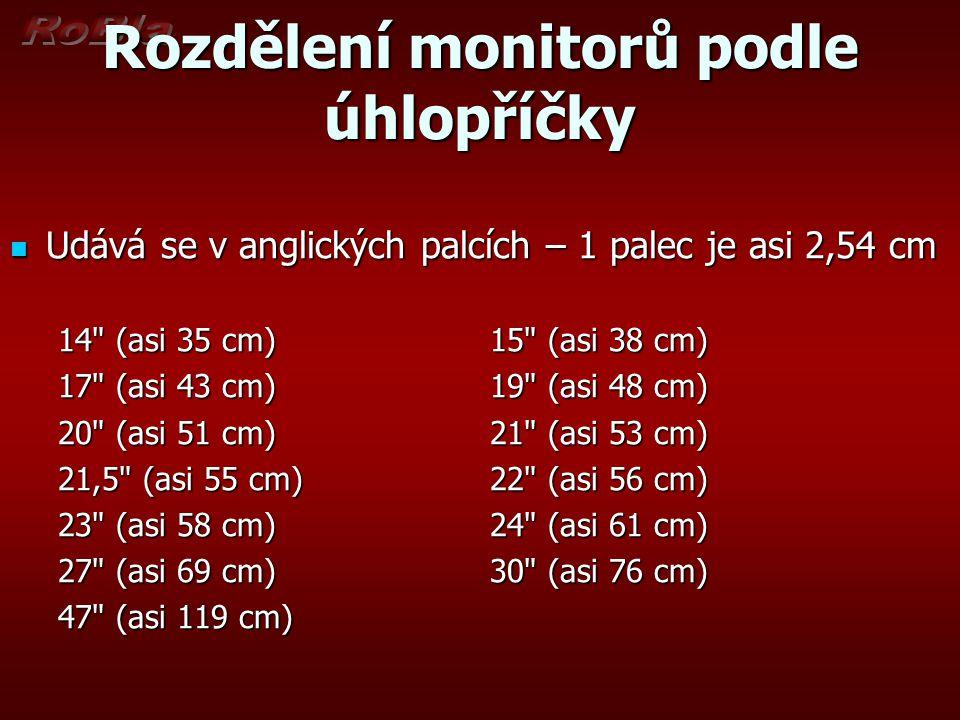 Rozdělení monitorů podle úhlopříčky