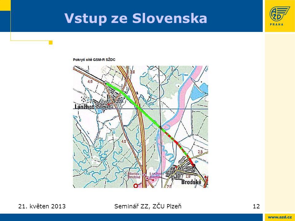 Vstup ze Slovenska 21. květen 2013 Seminář ZZ, ZČU Plzeň