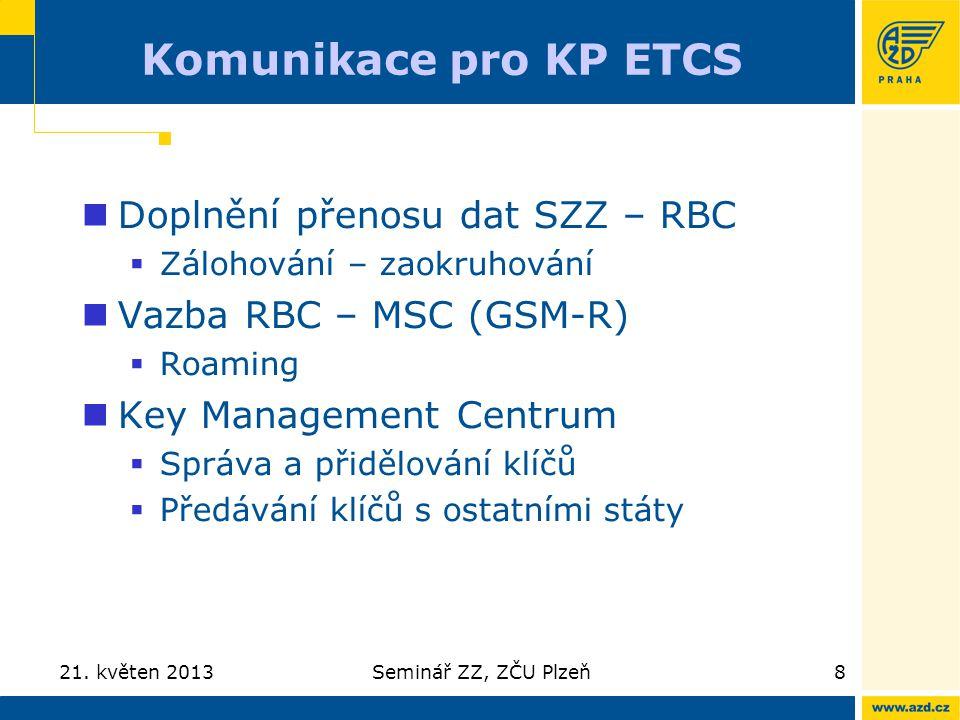 Komunikace pro KP ETCS Doplnění přenosu dat SZZ – RBC
