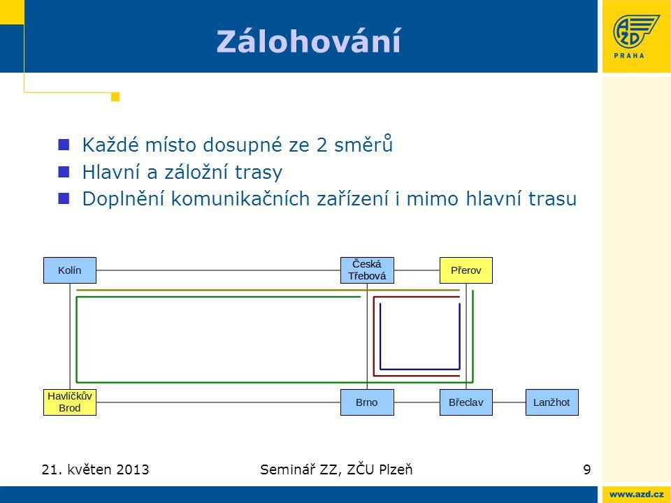 Zálohování Každé místo dosupné ze 2 směrů Hlavní a záložní trasy