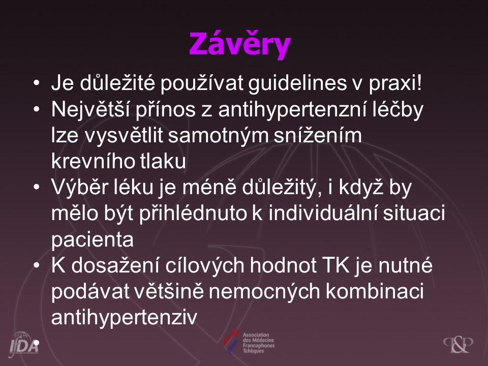 Závěry Je důležité používat guidelines v praxi!