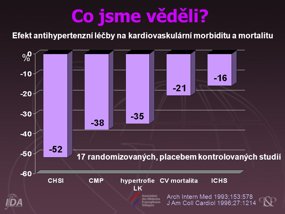 Efekt antihypertenzní léčby na kardiovaskulární morbiditu a mortalitu