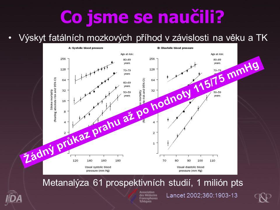 Co jsme se naučili Žádný průkaz prahu až po hodnoty 115/75 mmHg