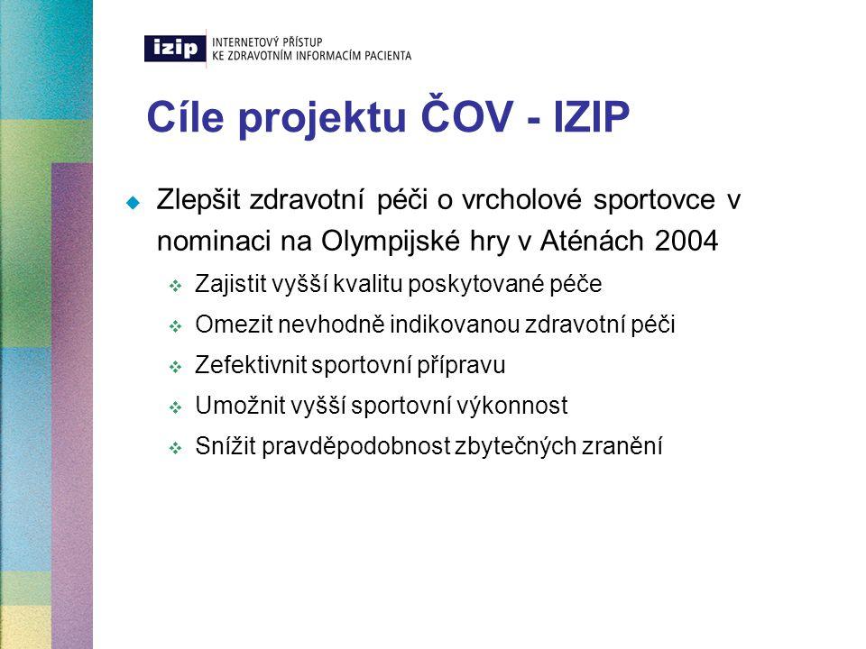 Cíle projektu ČOV - IZIP