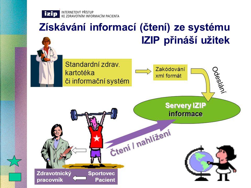 Získávání informací (čtení) ze systému IZIP přináší užitek