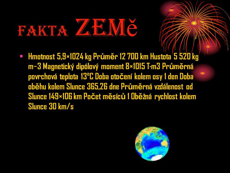 Fakta Země