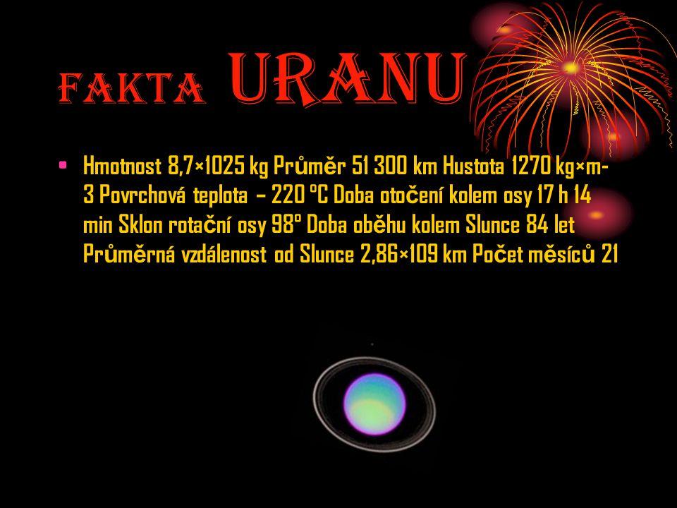 Fakta UranU