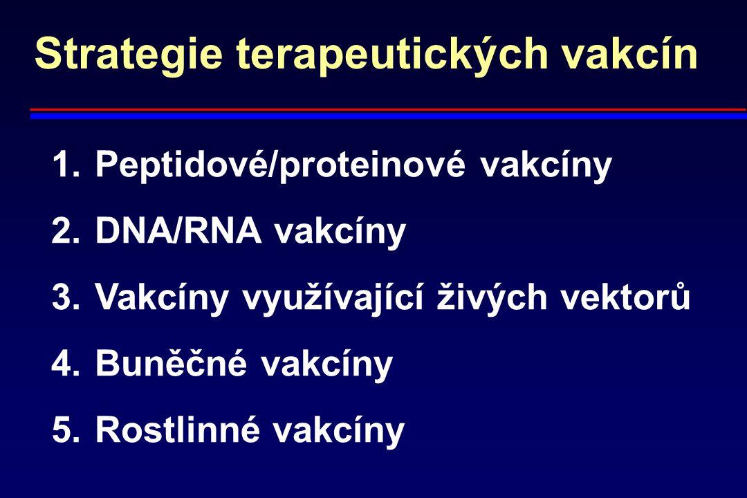 Strategie terapeutických vakcín