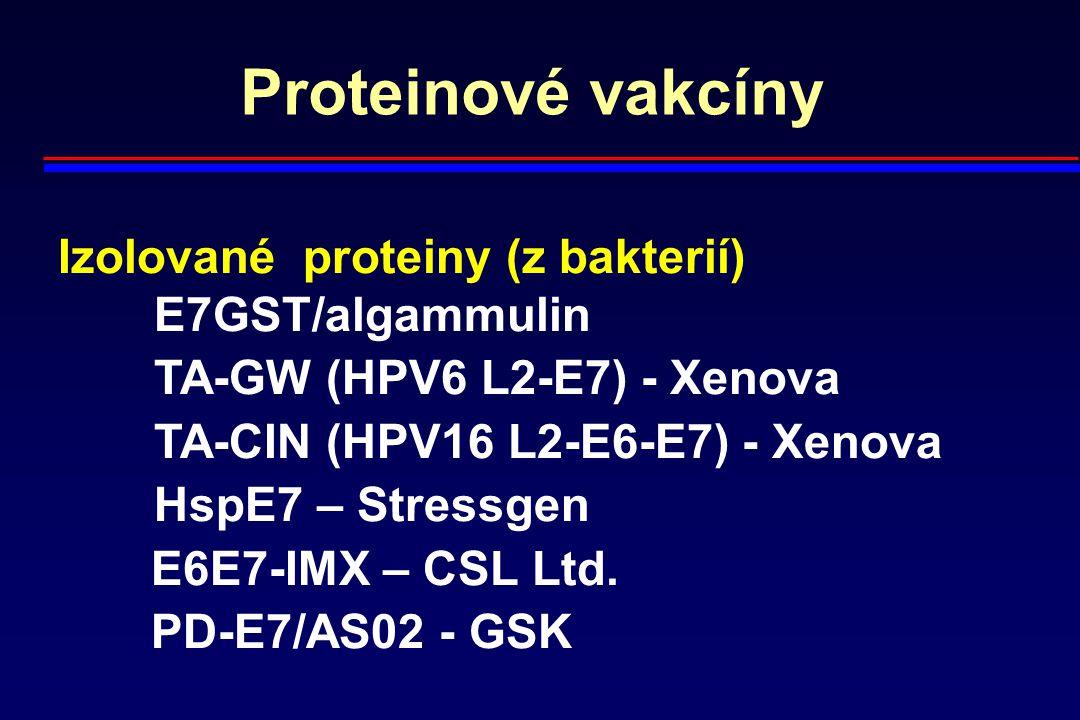 Proteinové vakcíny Izolované proteiny (z bakterií) E7GST/algammulin