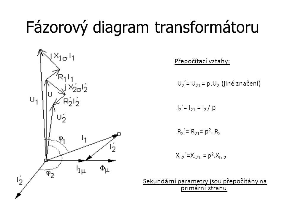 Fázorový diagram transformátoru