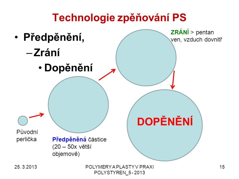 Technologie zpěňování PS