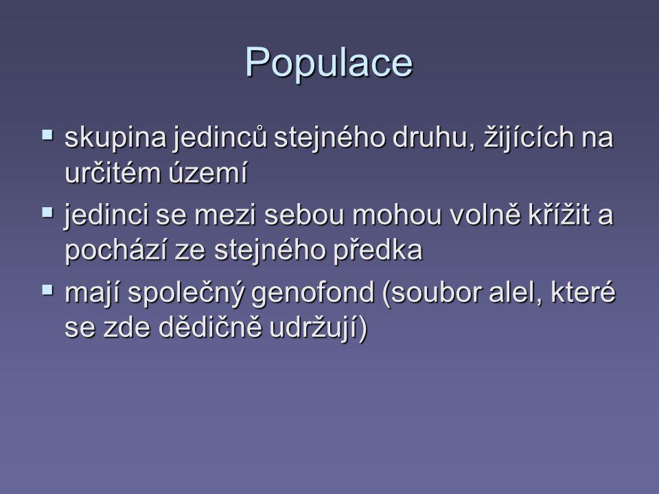 Populace skupina jedinců stejného druhu, žijících na určitém území