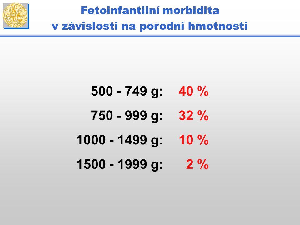 Fetoinfantilní morbidita v závislosti na porodní hmotnosti