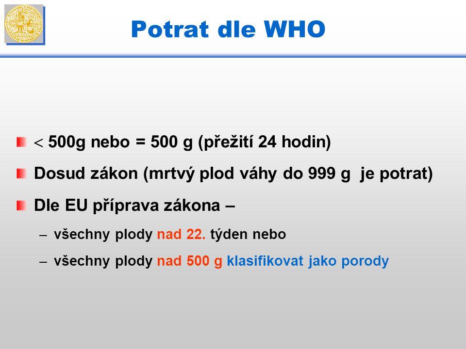 Potrat dle WHO  500g nebo = 500 g (přežití 24 hodin)