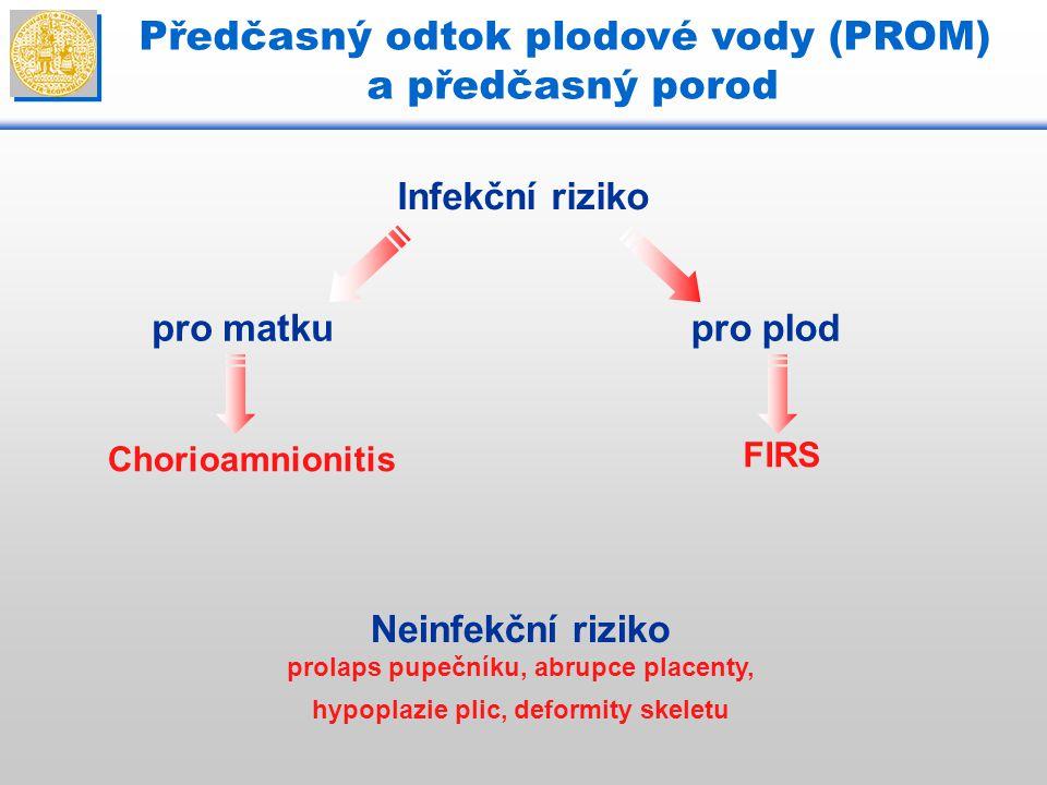 Předčasný odtok plodové vody (PROM) a předčasný porod