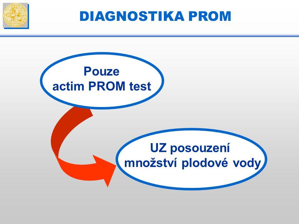 DIAGNOSTIKA PROM Pouze actim PROM test UZ posouzení
