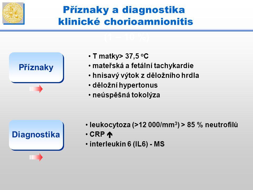 Příznaky a diagnostika klinické chorioamnionitis