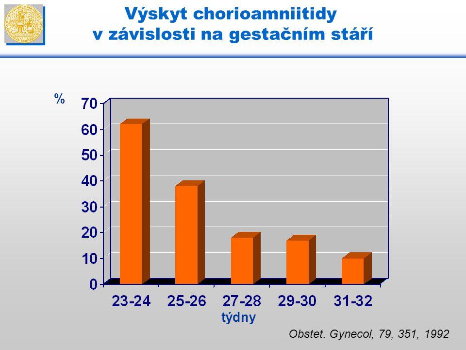Výskyt chorioamniitidy v závislosti na gestačním stáří