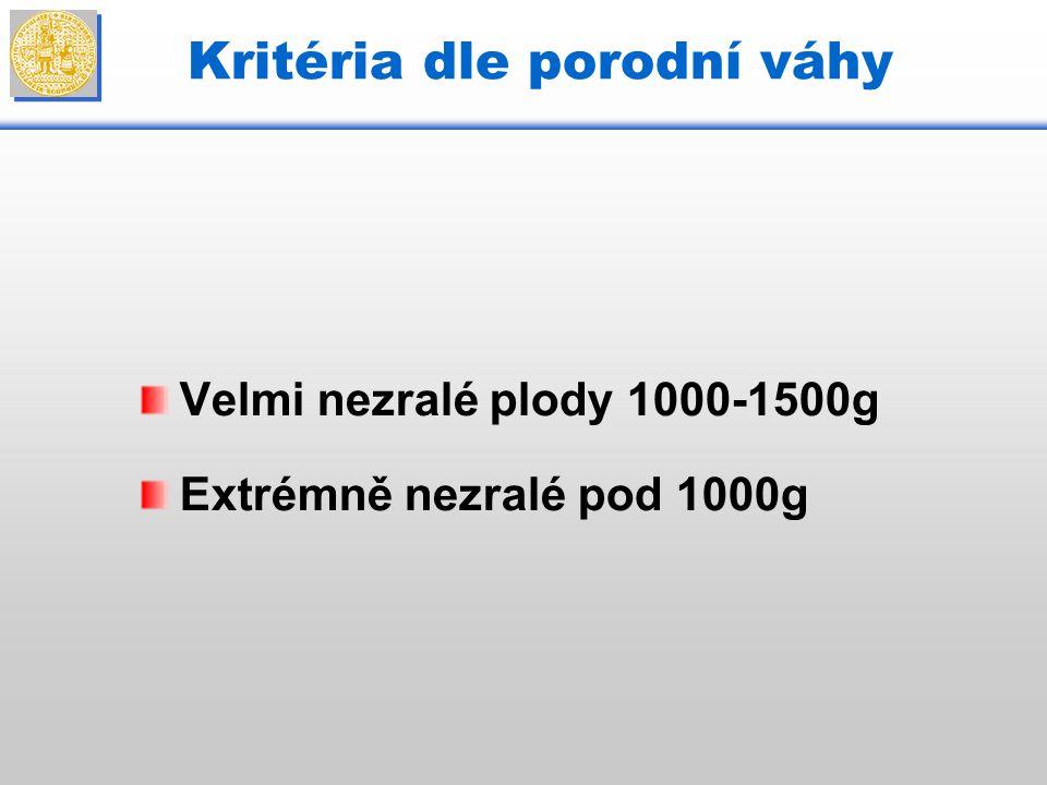 Kritéria dle porodní váhy