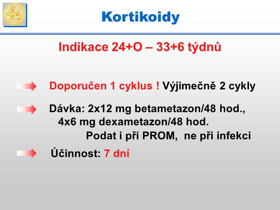 Kortikoidy Indikace 24+O – 33+6 týdnů
