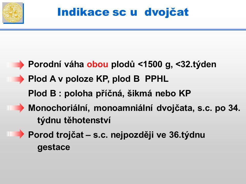 Indikace sc u dvojčat Porodní váha obou plodů <1500 g, <32.týden