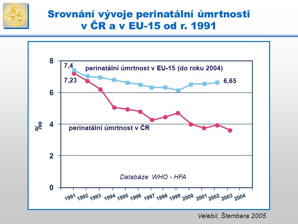 Srovnání vývoje perinatální úmrtnosti v ČR a v EU-15 od r. 1991