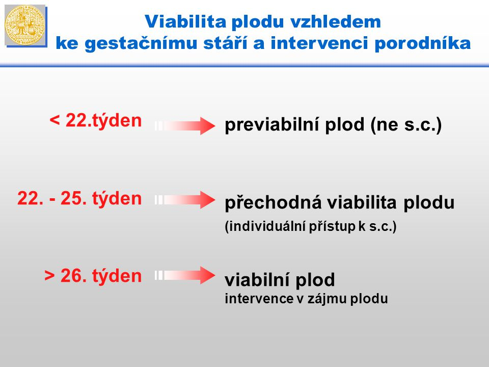 Viabilita plodu vzhledem ke gestačnímu stáří a intervenci porodníka