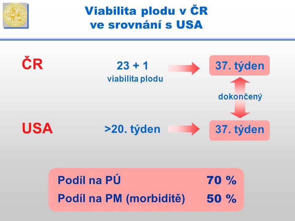 Viabilita plodu v ČR ve srovnání s USA