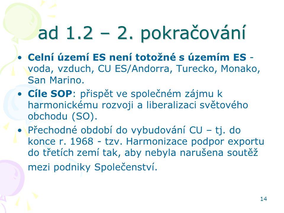 ad 1.2 – 2. pokračování Celní území ES není totožné s územím ES - voda, vzduch, CU ES/Andorra, Turecko, Monako, San Marino.