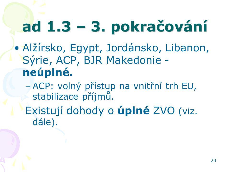ad 1.3 – 3. pokračování Alžírsko, Egypt, Jordánsko, Libanon, Sýrie, ACP, BJR Makedonie - neúplné.