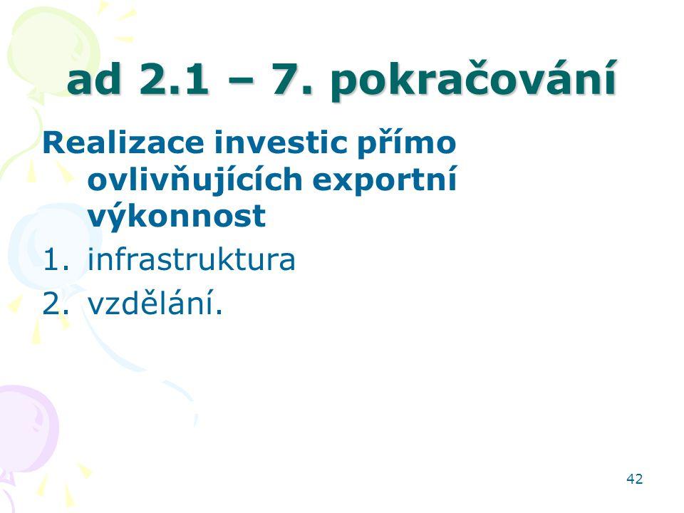 ad 2.1 – 7. pokračování Realizace investic přímo ovlivňujících exportní výkonnost. infrastruktura.