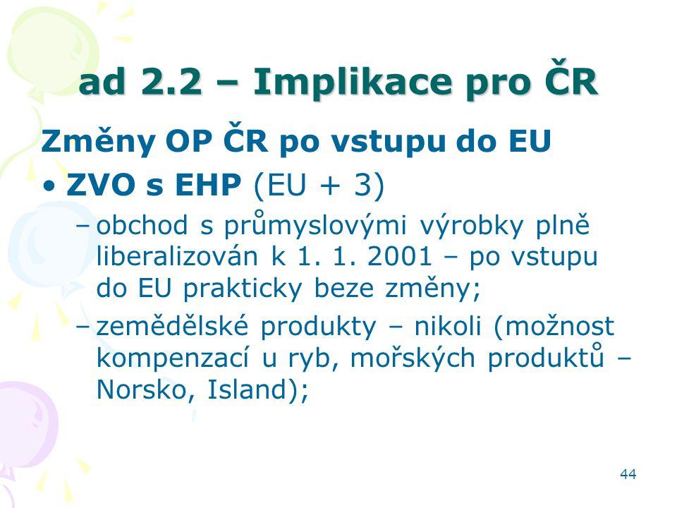 ad 2.2 – Implikace pro ČR Změny OP ČR po vstupu do EU