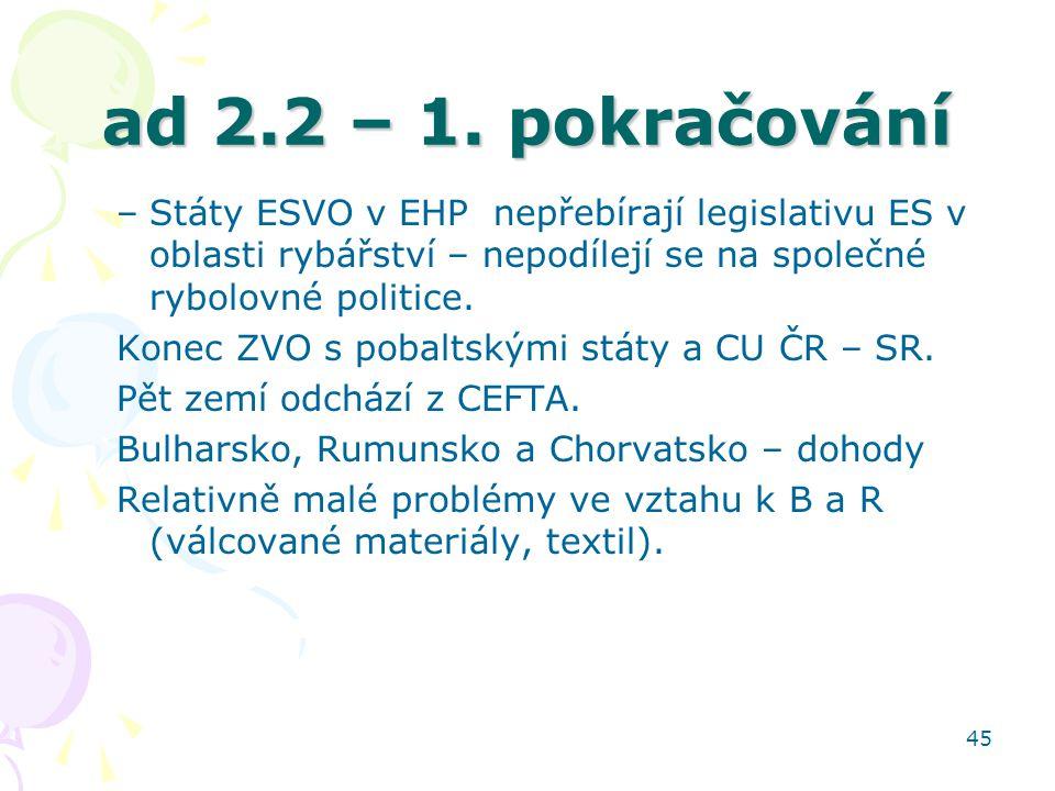 ad 2.2 – 1. pokračování Státy ESVO v EHP nepřebírají legislativu ES v oblasti rybářství – nepodílejí se na společné rybolovné politice.